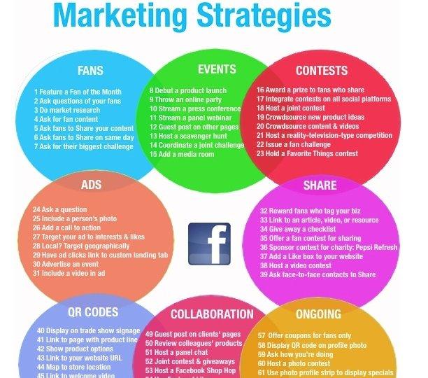 Infographic-Facebook-Marketing