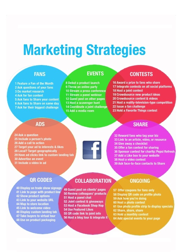 Infographic-Facebook-Marketing